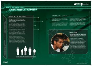 Distributions poster