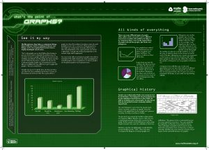 graphs poster