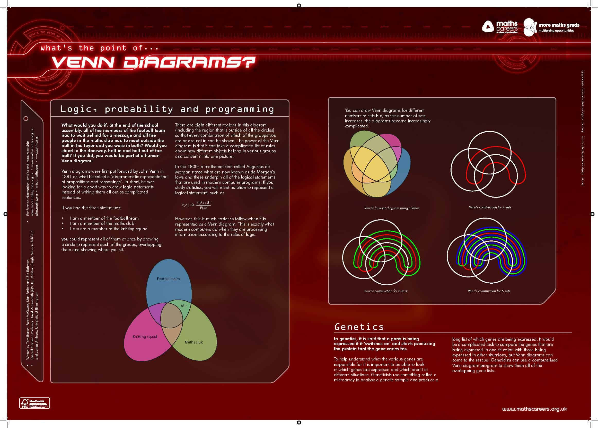 Posters And Resources From Maths In A Box Logic Venn Diagram Problems Diagrams Poster