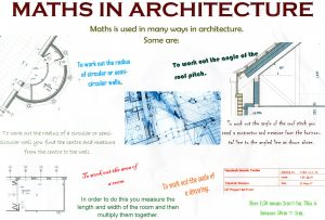 Maths in Architecture poster