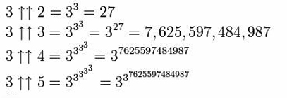What's the biggest number?