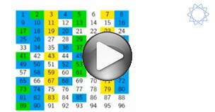 Addictive Number Theory (LMS 2013)