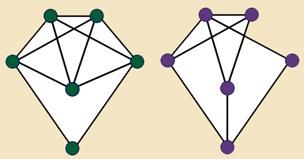 Bridges of Königsberg and Graph Theory