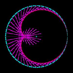 caustic of a circle