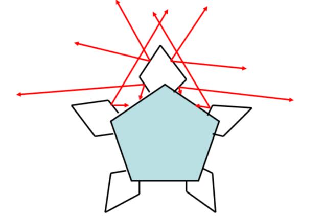 Vauban diagram