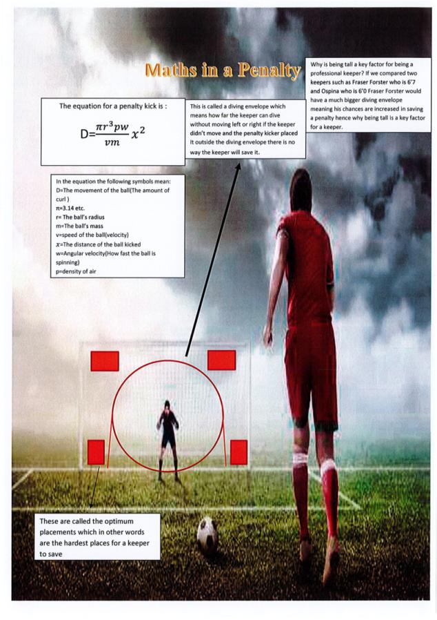 maths of penalty kicks