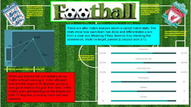 maths of football