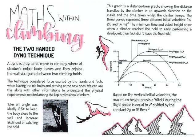 maths of climbing